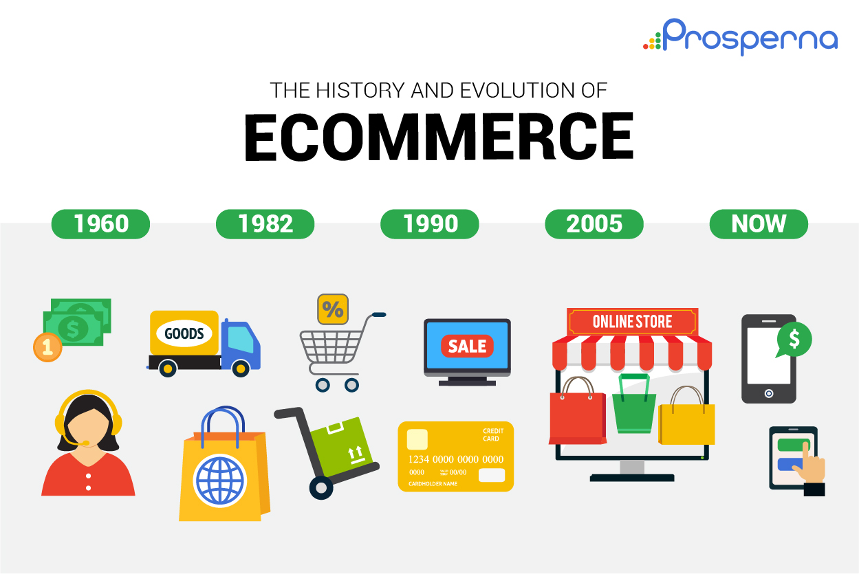 Everything You Need To Know About Social Commerce-01