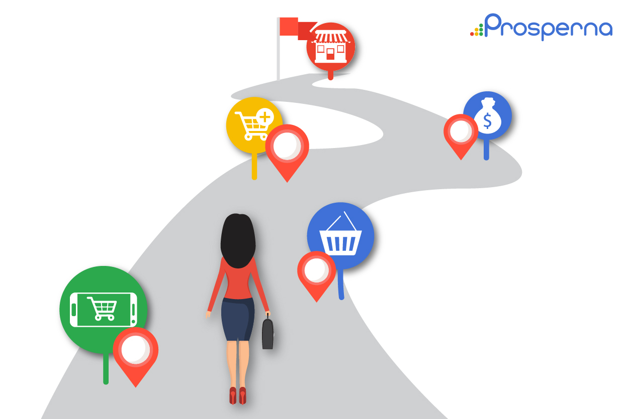 What are the TOP 5 benefits of Social Commerce for your online store?-01