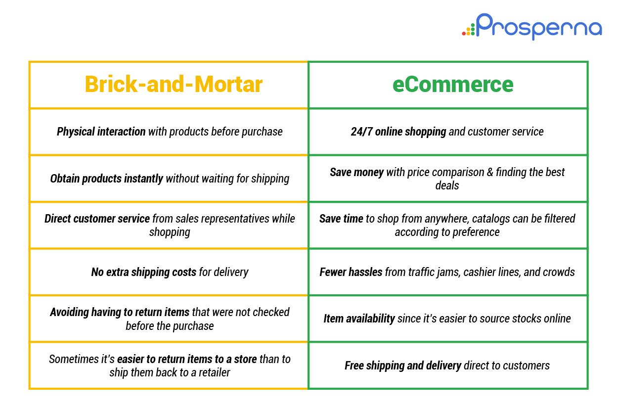 SM & Ayala Malls VS Prosperna: Which Setup Costs More?-05